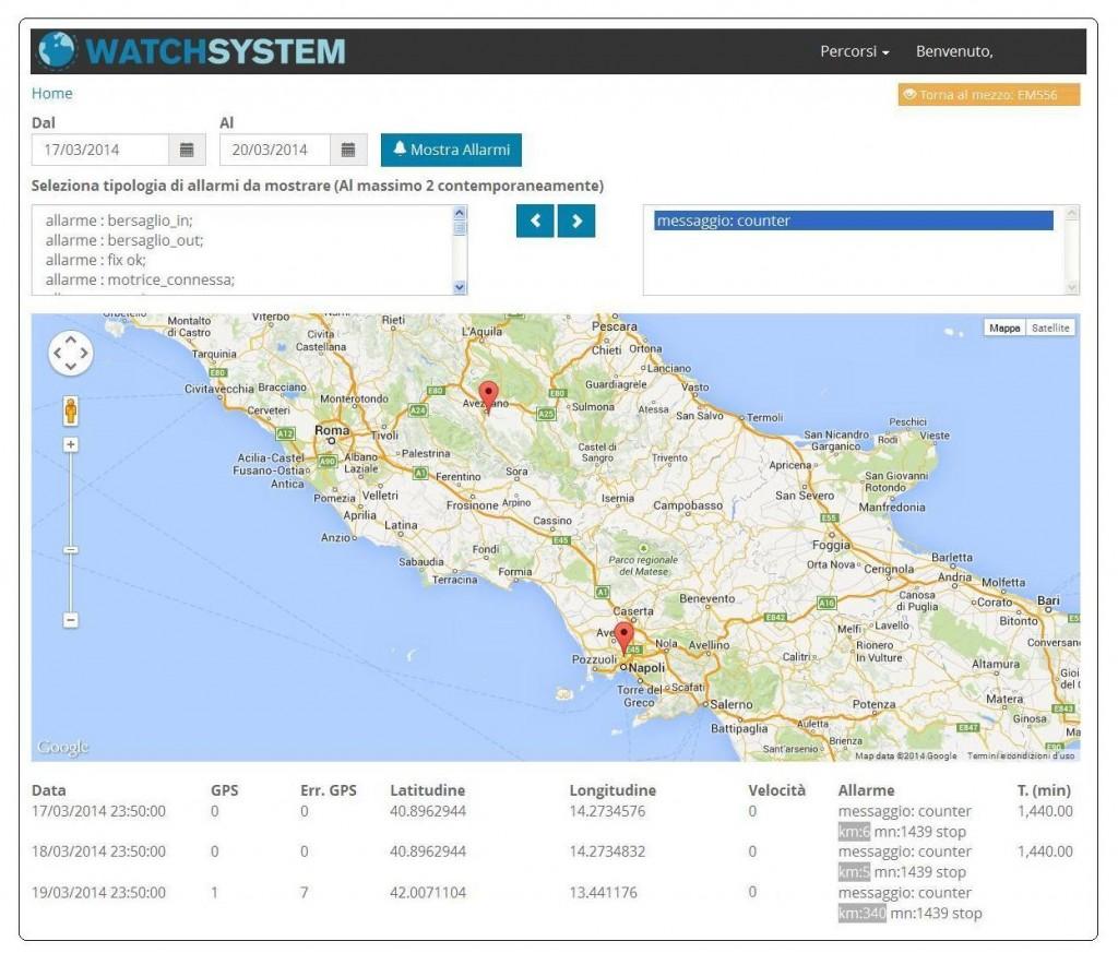 watchsystem_piattaformaweblogistica